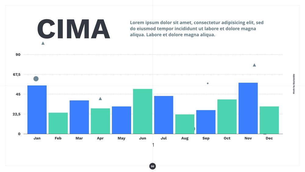 Cima screen presentation slider 10